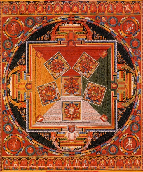 Mandala of the 6 Chakravartins. Public domain.